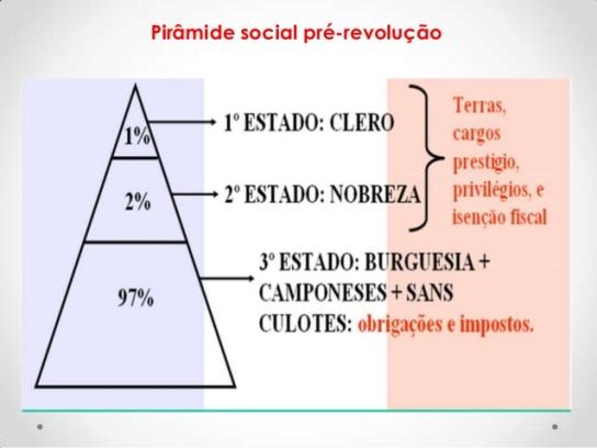 slide-revoluo-francesa-9-638